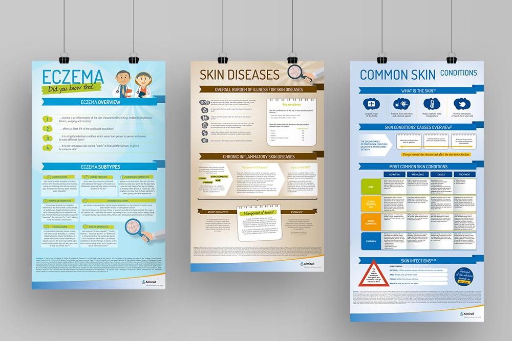 Poster Eczema